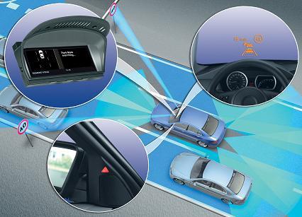 Sistema integral de seguridad de Siemens