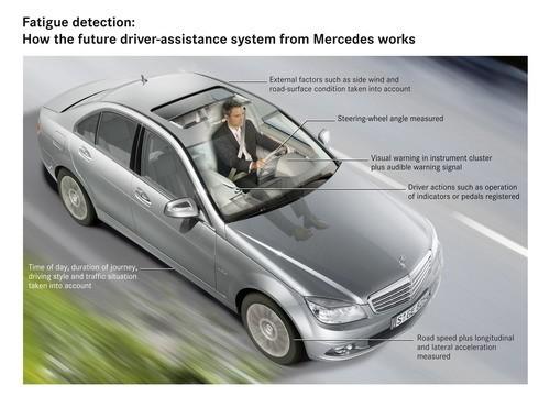 Mercedes presenta sus tecnologías para detectar la fatiga