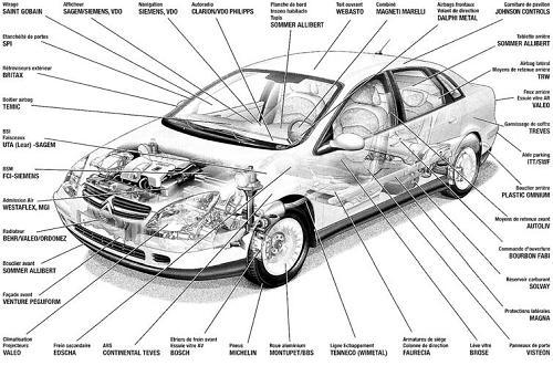 El BAS, como ejemplo de la necesidad de conocer mínimamente el funcionamiento de un automóvil