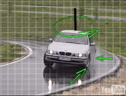 Un poco de Física básica para comprender algo mejor las reacciones del automóvil