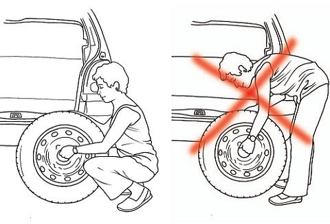 """Cómo cambiar una rueda (II) – Conducción con rueda de repuesto temporal o """"galleta"""""""