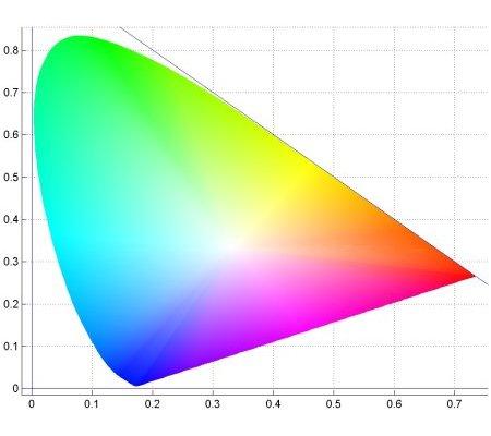 El daltonismo combinado con la conducción
