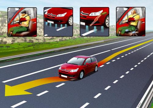 Sistema de alerta de cambio de carril de Citroën