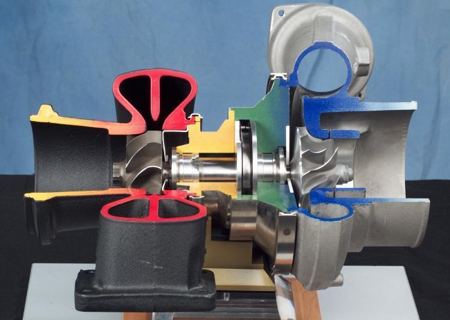 El turbocompresor (2)
