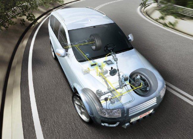ESP, tan necesario como el volante o las cuatro ruedas