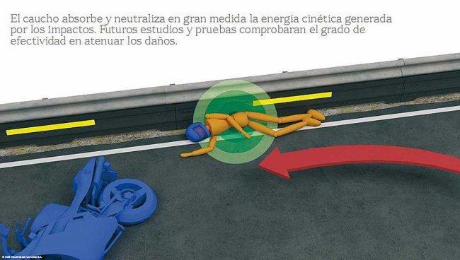 Ruedas usadas para salvaguardar la vida de los motoristas