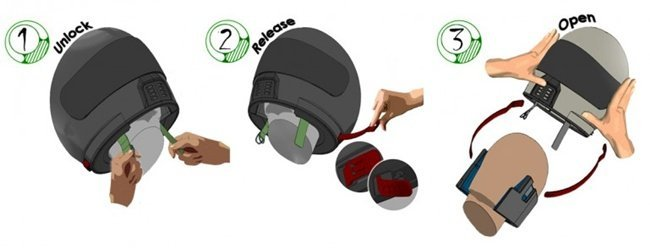 Extraccion casco
