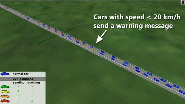 Pre-Drive C2X, automatismos contra el efecto acordeón