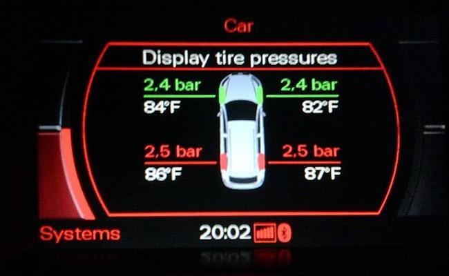 TPMS, control de presión de los neumáticos