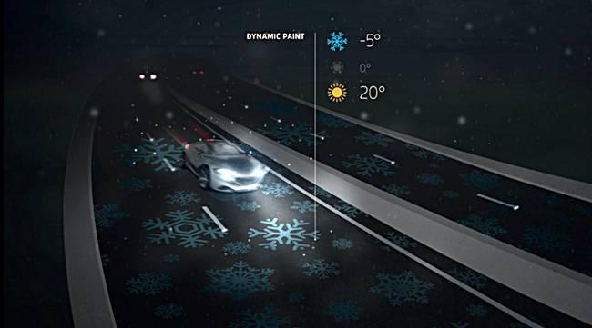 El futuro hacia las carreteras inteligentes