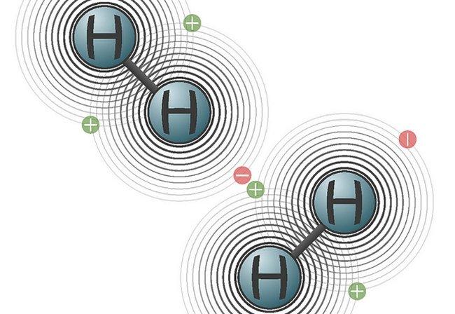 Vehículos de hidrógeno para una movilidad sostenible