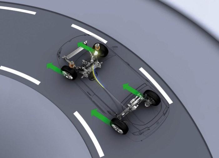 Sistemas de Seguridad en el coche, una reflexión y cierre
