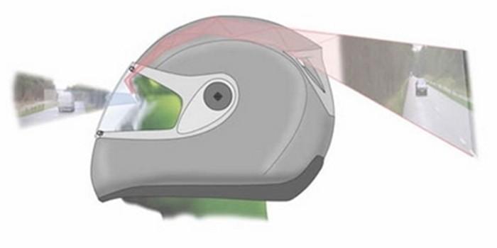 System RVM, visión trasera a través del casco