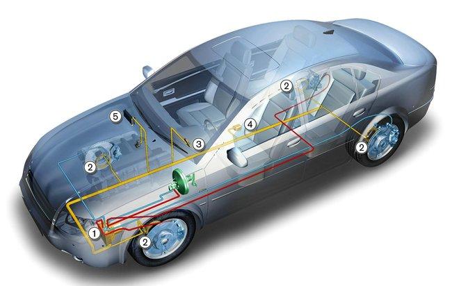 El ESP es obligatorio en la UE para coches nuevos: la noticia del año