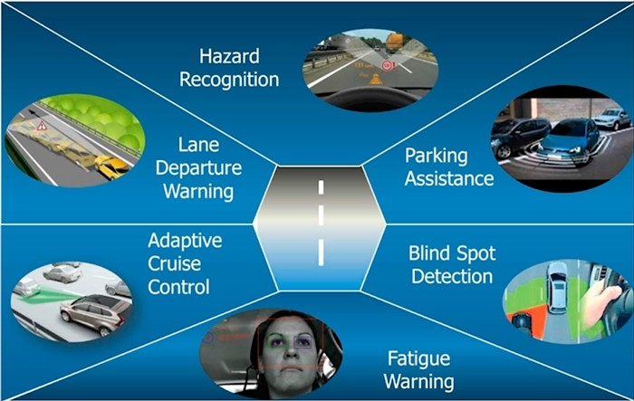 El estrés tecnológico como factor de riesgo en la conducción