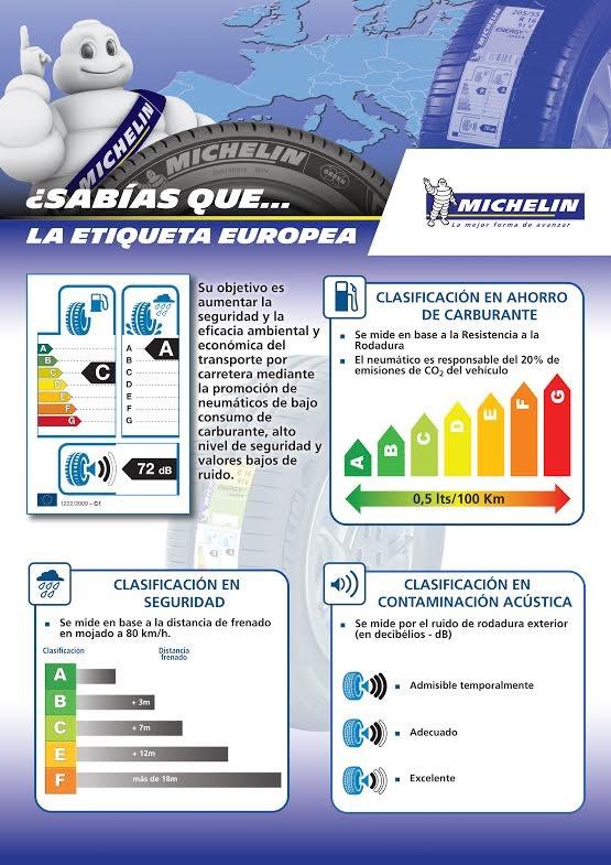 Etiqueta neumático