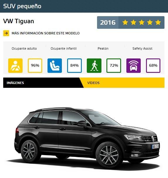 Ficha VW