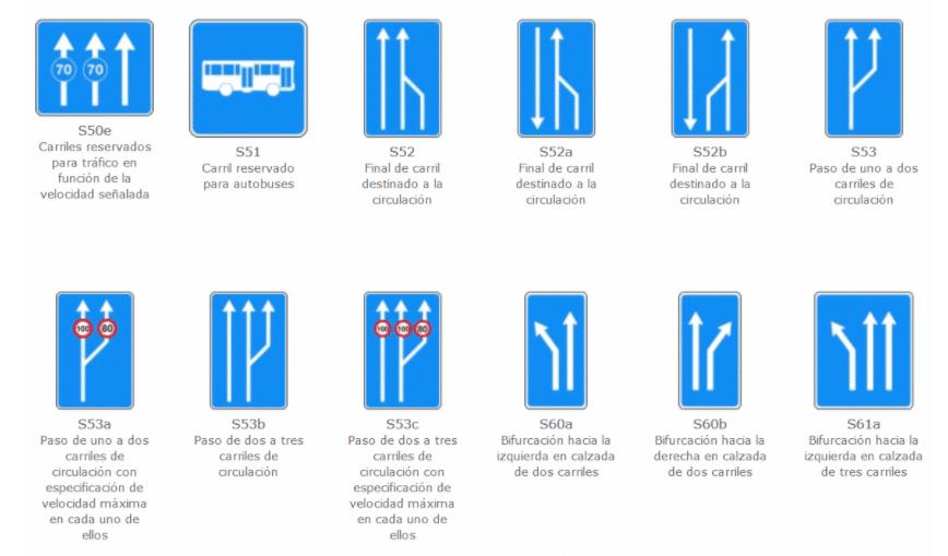 señales carriles