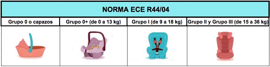 norma ECE R44 04